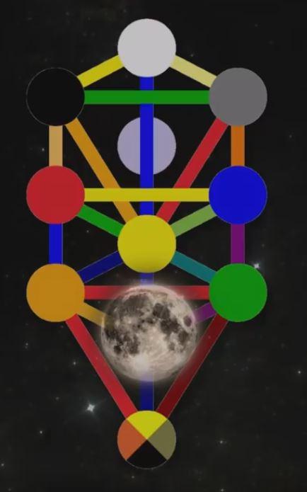 Energiewaffen - Seite 2 Mond-sephiroth