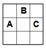 Saturn-Siegel oder Marien-Monogramm?  A-B-C