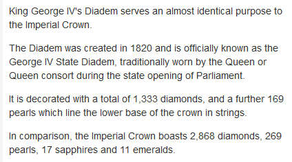 Mond-Symbolik Express-co-uk-crown-vs-diadem